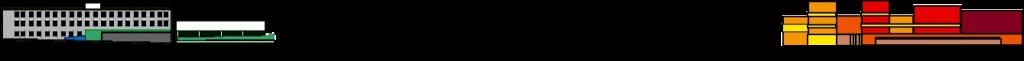 Mendillorri BHI